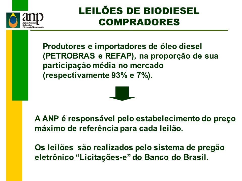 Produtores e importadores de óleo diesel (PETROBRAS e REFAP), na proporção de sua participação média no mercado (respectivamente 93% e 7%). A ANP é re