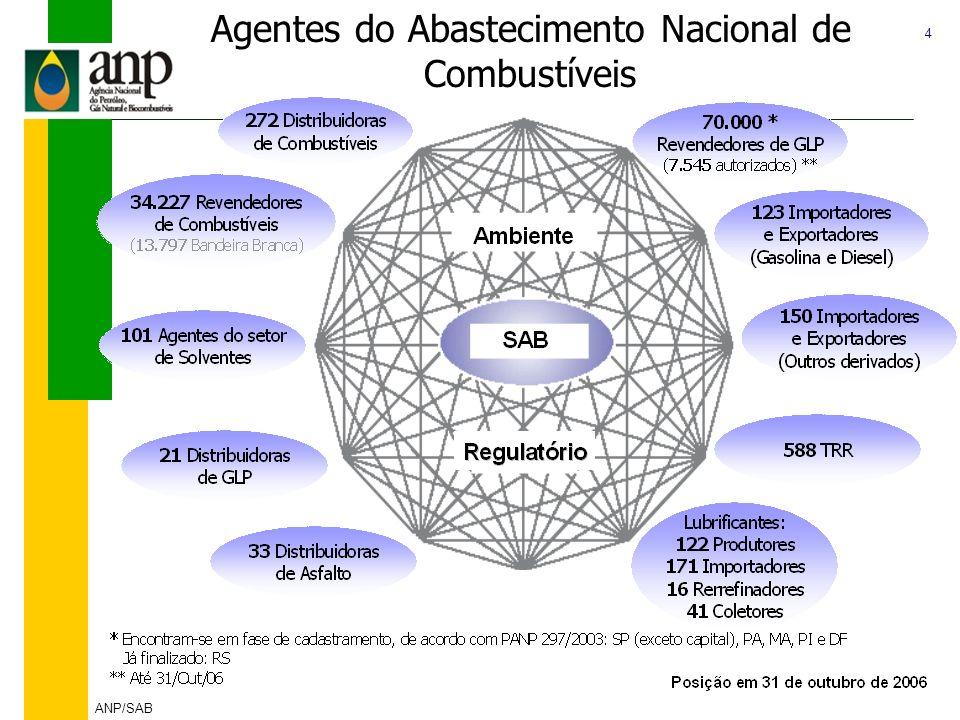4 ANP/SAB Agentes do Abastecimento Nacional de Combustíveis