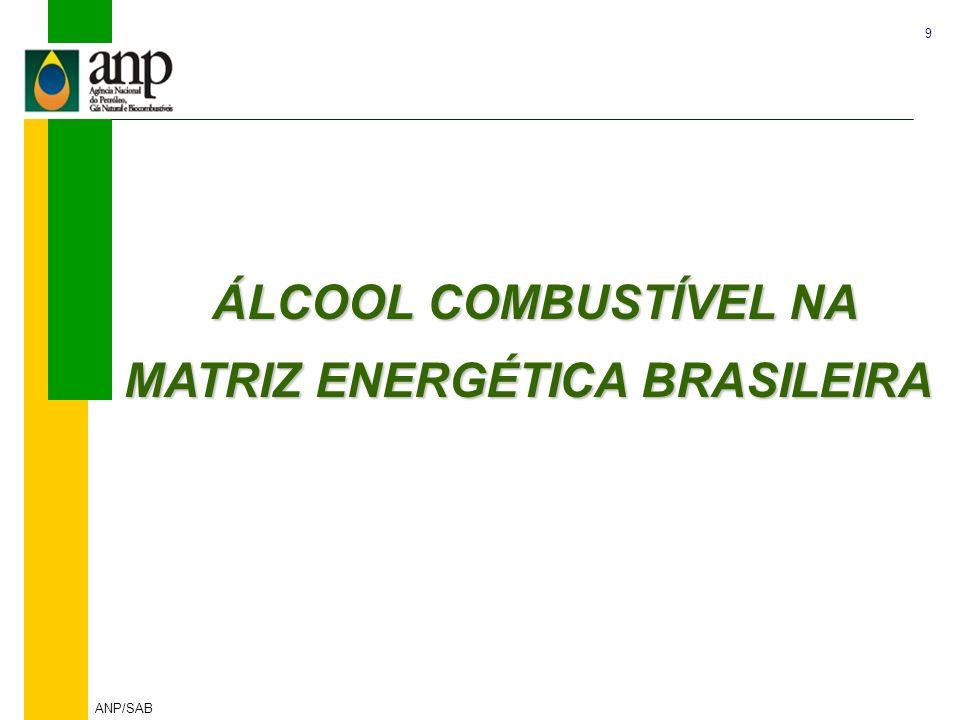 9 ANP/SAB ÁLCOOL COMBUSTÍVEL NA MATRIZ ENERGÉTICA BRASILEIRA ÁLCOOL COMBUSTÍVEL NA MATRIZ ENERGÉTICA BRASILEIRA