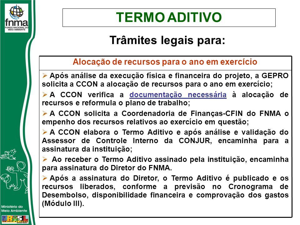 Após análise da execução física e financeira do projeto, a GEPRO solicita a CCON a alocação de recursos para o ano em exercício; A CCON verifica a doc