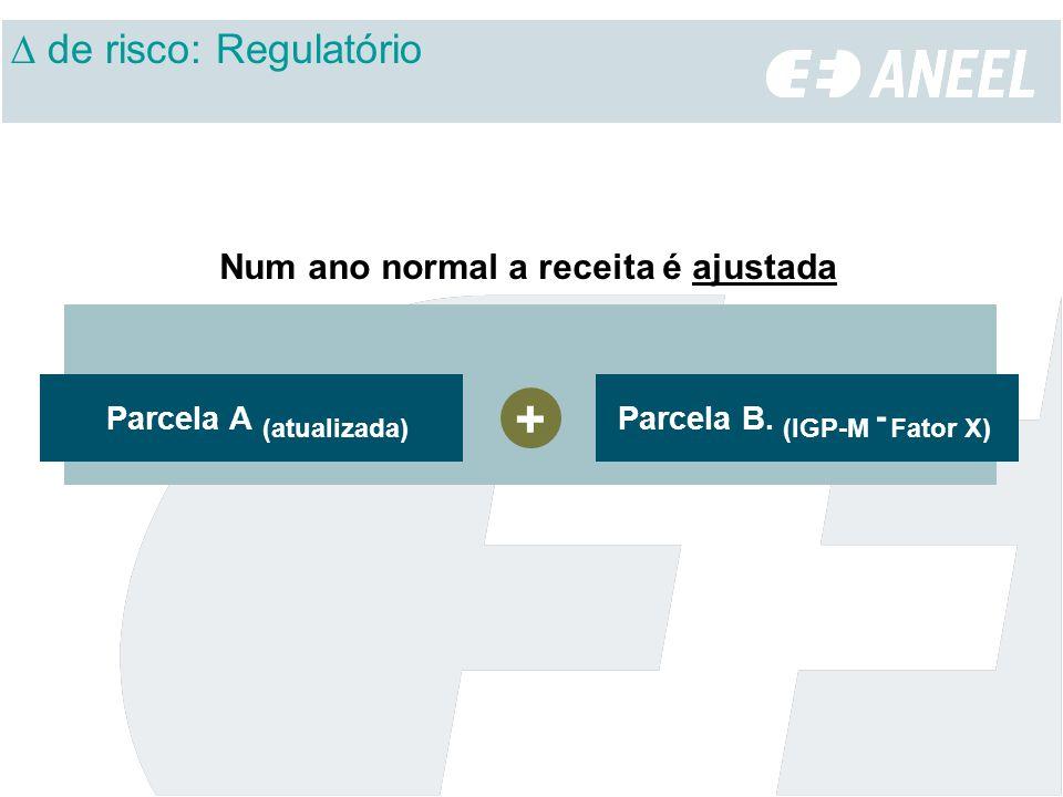 Parcela A (atualizada) Parcela B. (IGP-M Fator X) - + Num ano normal a receita é ajustada de risco: Regulatório