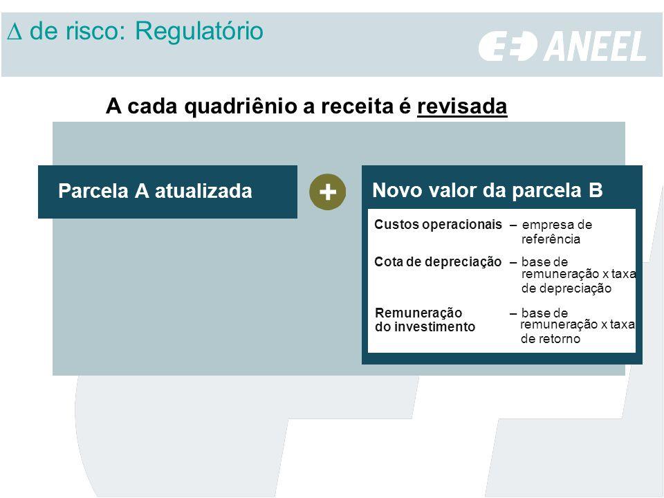 Parcela A atualizada Novo valor da parcela B + Custos operacionais– empresa de referência Cota de depreciação– base de remuneração x taxa de depreciaç