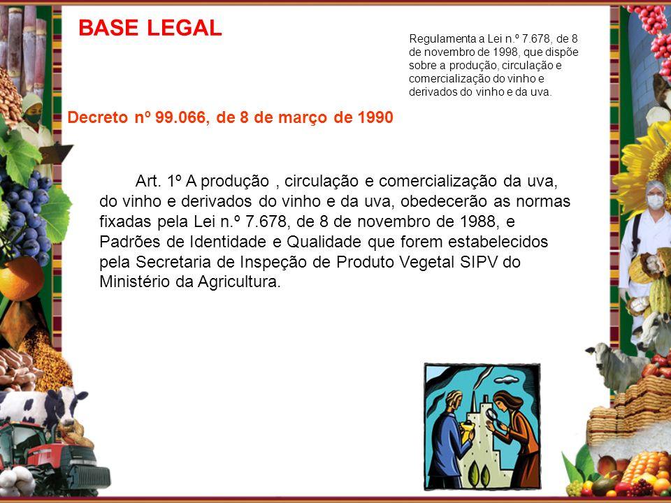 Decreto nº 99.066, de 8 de março de 1990 Art. 1º A produção, circulação e comercialização da uva, do vinho e derivados do vinho e da uva, obedecerão a
