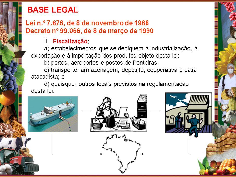 Lei n.º 7.678, de 8 de novembro de 1988 Decreto nº 99.066, de 8 de março de 1990 II - Fiscalização; a) estabelecimentos que se dediquem à industrializ