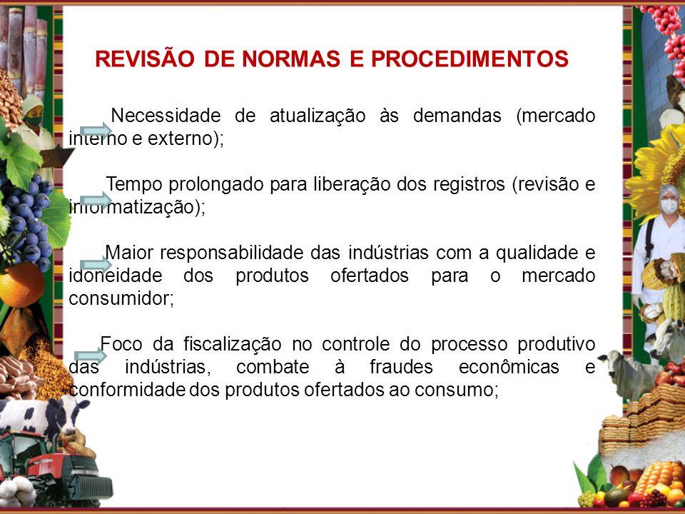 REVISÃO DE NORMAS E PROCEDIMENTOS Necessidade de atualização às demandas (mercado interno e externo); Tempo prolongado para liberação dos registros (r