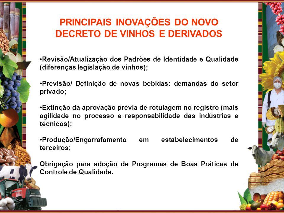 PRINCIPAIS INOVAÇÕES DO NOVO DECRETO DE VINHOS E DERIVADOS Revisão/Atualização dos Padrões de Identidade e Qualidade (diferenças legislação de vinhos)