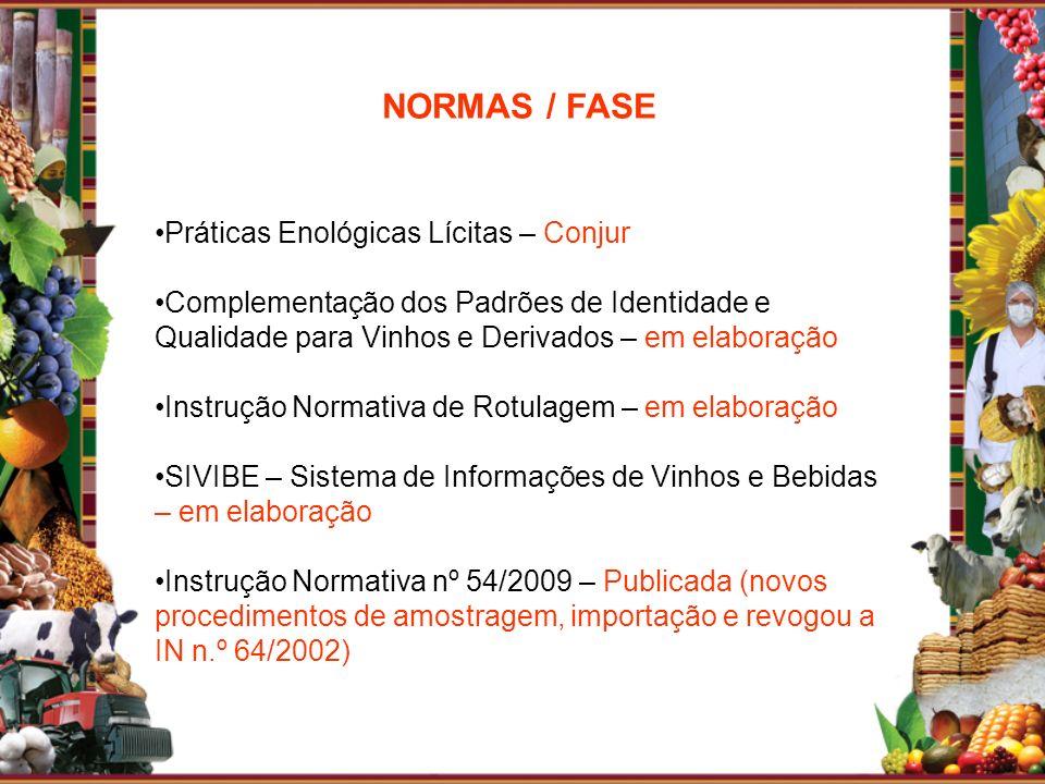 NORMAS / FASE Práticas Enológicas Lícitas – Conjur Complementação dos Padrões de Identidade e Qualidade para Vinhos e Derivados – em elaboração Instru