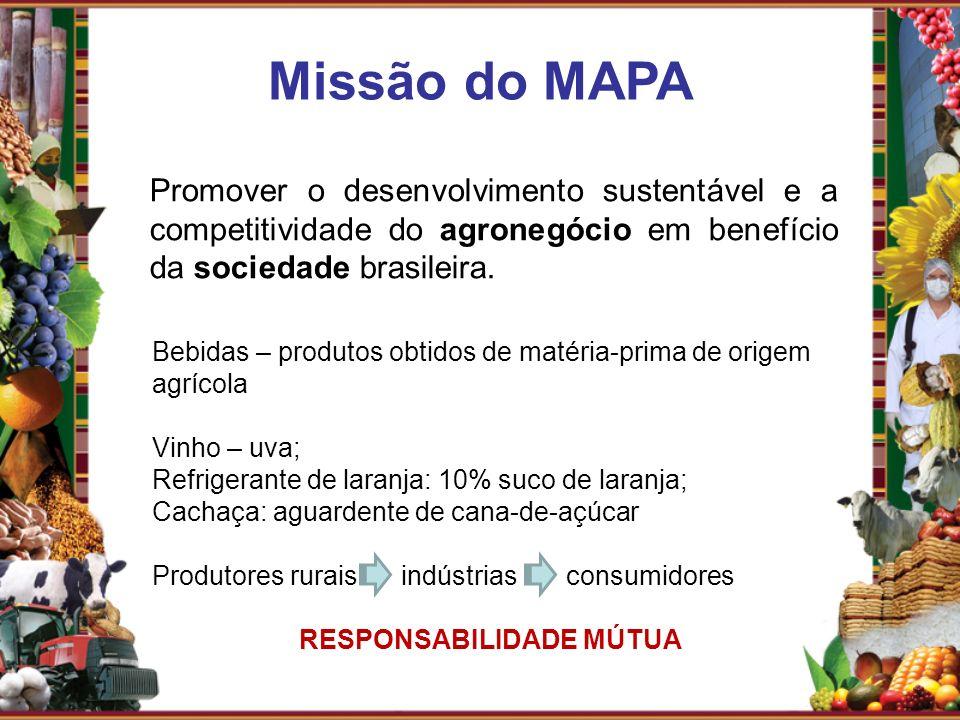 Missão do MAPA Promover o desenvolvimento sustentável e a competitividade do agronegócio em benefício da sociedade brasileira. Bebidas – produtos obti