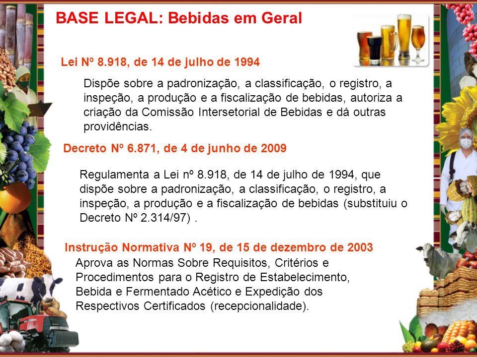 Lei Nº 8.918, de 14 de julho de 1994 Dispõe sobre a padronização, a classificação, o registro, a inspeção, a produção e a fiscalização de bebidas, aut