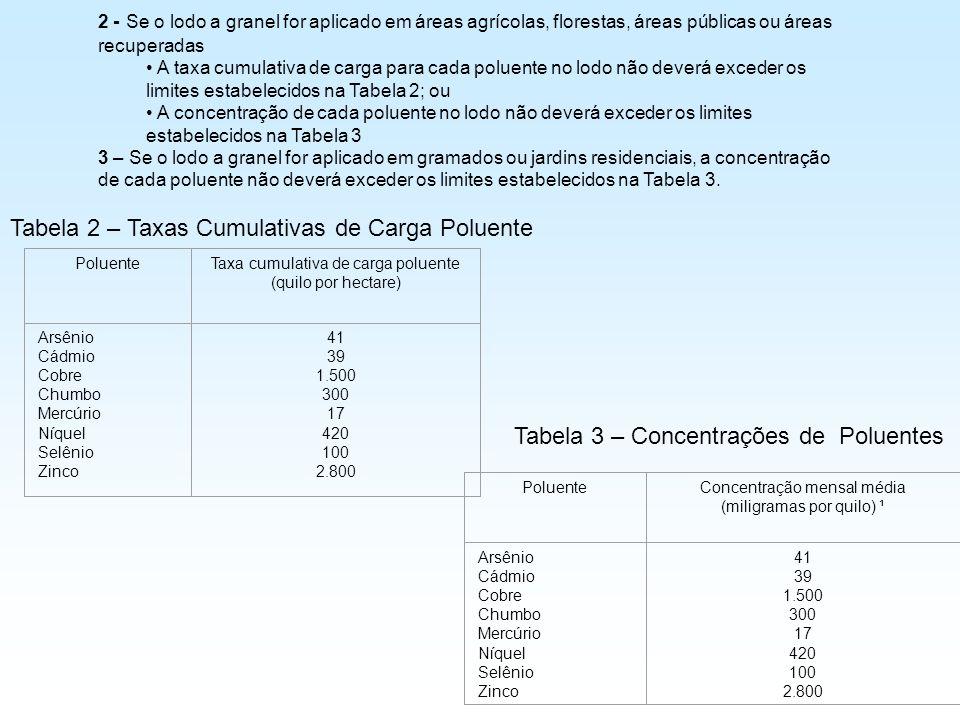 2 - Se o lodo a granel for aplicado em áreas agrícolas, florestas, áreas públicas ou áreas recuperadas A taxa cumulativa de carga para cada poluente n