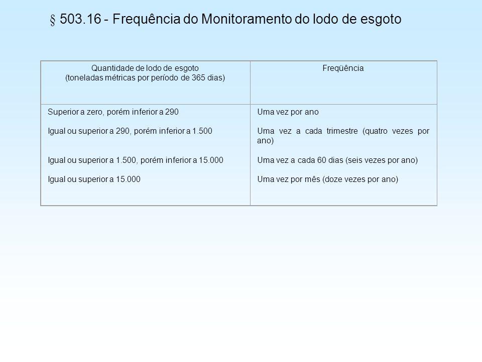 § 503.16 - Frequência do Monitoramento do lodo de esgoto Quantidade de lodo de esgoto (toneladas métricas por período de 365 dias) Freqüência Superior