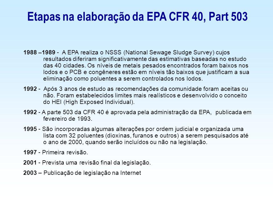 1988 –1989 - A EPA realiza o NSSS (National Sewage Sludge Survey) cujos resultados diferiram significativamente das estimativas baseadas no estudo das