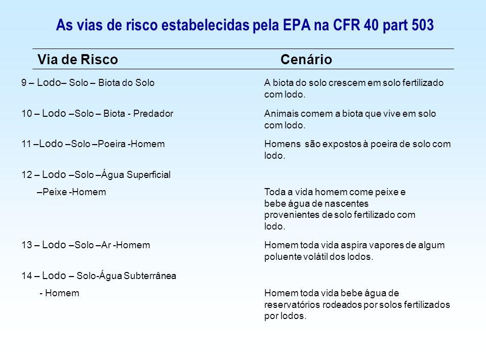 As vias de risco estabelecidas pela EPA na CFR 40 part 503 Via de RiscoCenário 9 – Lodo – Solo – Biota do SoloA biota do solo crescem em solo fertiliz