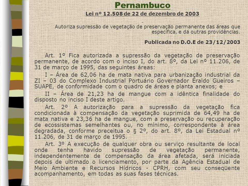 Pernambuco – RECIFE LEI Nº 16.930, 17 DE DEZEMBRO DE 2003 – Modifica o Código do Meio Ambiente e do Equilíbrio Ecológico do Recife, define os critérios para o estabelecimento da Área de Preservação Permanente no Recife e cria o Setor de SustentabilidadeAmbiental.
