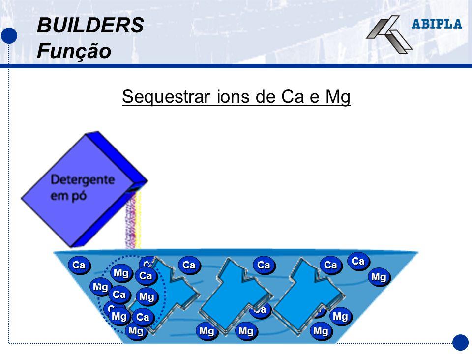 BUILDERS Função Sequestrar ions de Ca e Mg CaCa MgMg CaCa MgMg CaCa MgMg CaCa MgMg CaCaCaCaMgMg CaCa MgMg CaCa MgMg CaCa MgMg CaCa MgMg CaCa MgMg CaCa