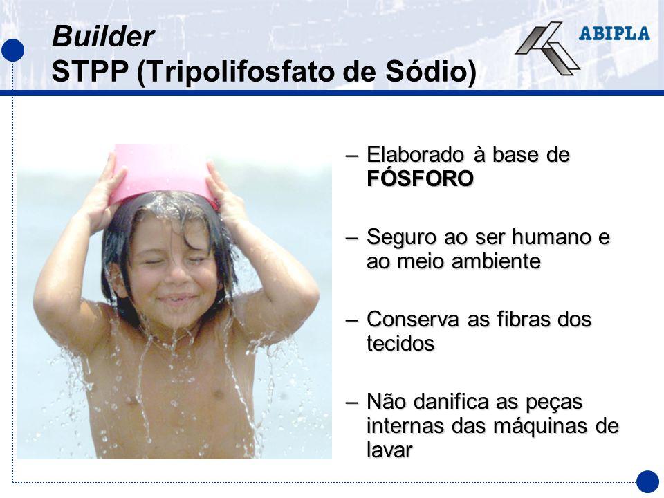 Builder STPP (Tripolifosfato de Sódio) –Elaborado à base de FÓSFORO –Seguro ao ser humano e ao meio ambiente –Conserva as fibras dos tecidos –Não dani