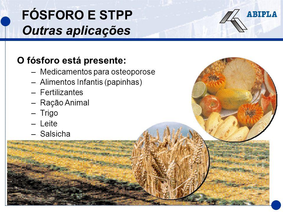 FÓSFORO E STPP Outras aplicações O fósforo está presente: –Medicamentos para osteoporose –Alimentos Infantis (papinhas) –Fertilizantes –Ração Animal –