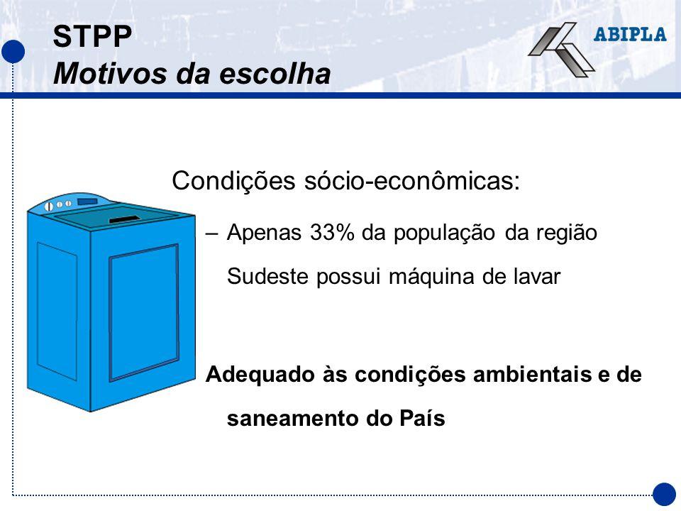 STPP Motivos da escolha Condições sócio-econômicas: –Apenas 33% da população da região Sudeste possui máquina de lavar Adequado às condições ambientai