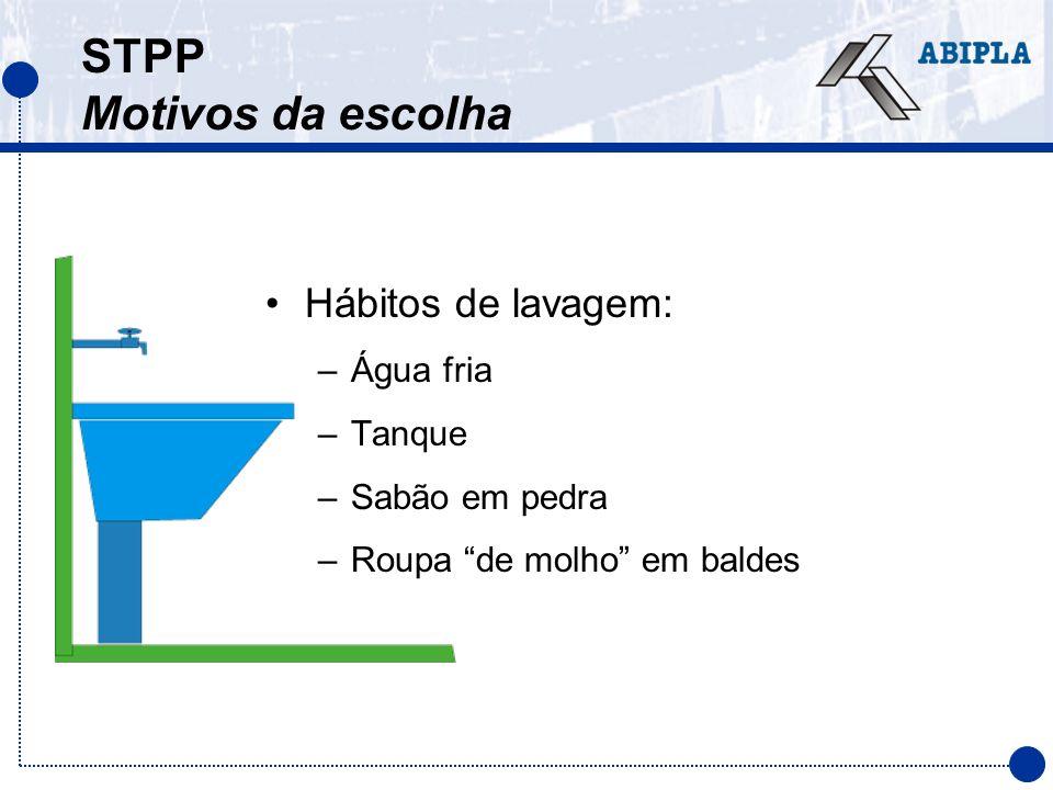 STPP Motivos da escolha Hábitos de lavagem: –Água fria –Tanque –Sabão em pedra –Roupa de molho em baldes