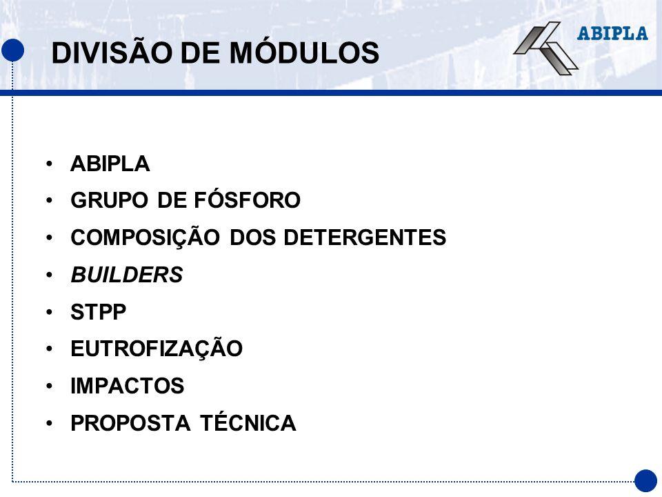 Associação Brasileira das Indústrias de Produtos de Limpeza e Afins Fundação: 1976 Associadas: 44 empresas Faturamento do setor: R$ 6,2 bilhões (2002) Empregos diretos:15 mil (2002)