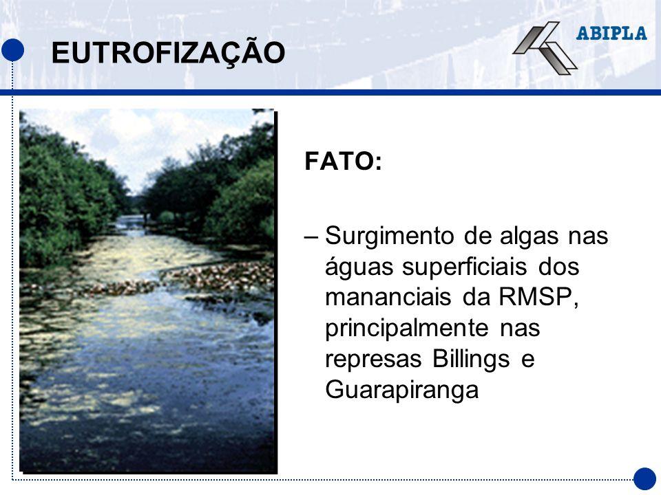 EUTROFIZAÇÃO FATO: –Surgimento de algas nas águas superficiais dos mananciais da RMSP, principalmente nas represas Billings e Guarapiranga