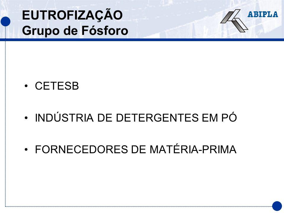 EUTROFIZAÇÃO Grupo de Fósforo CETESB INDÚSTRIA DE DETERGENTES EM PÓ FORNECEDORES DE MATÉRIA-PRIMA