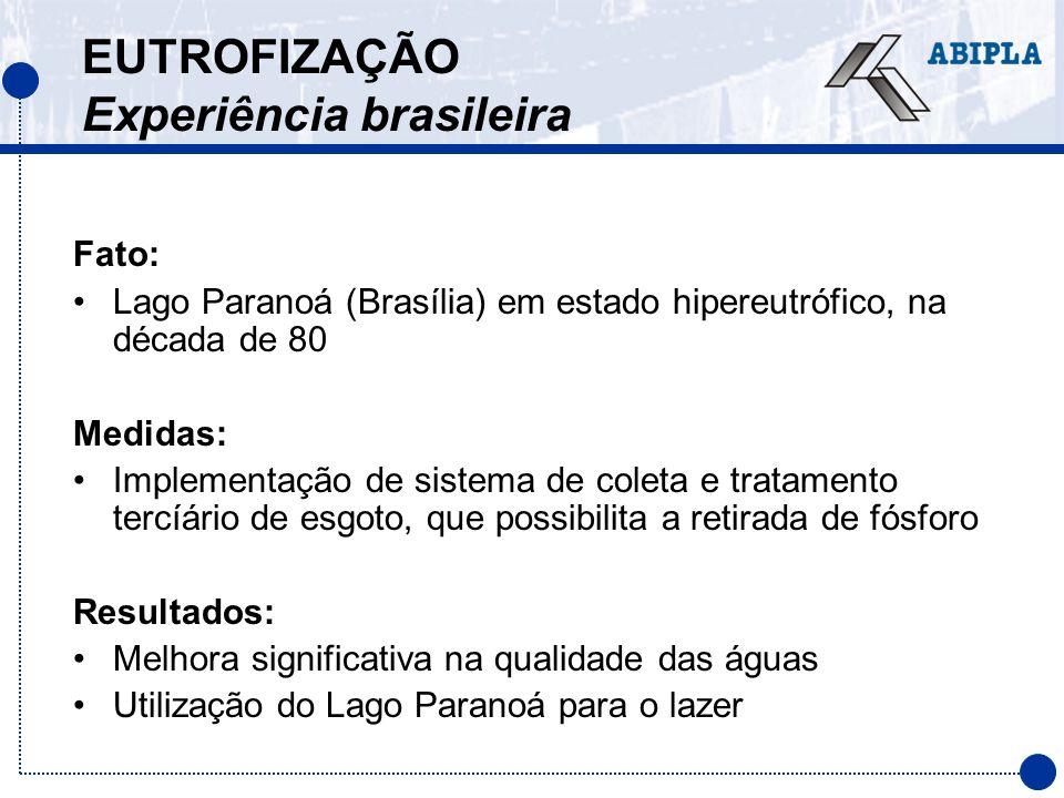EUTROFIZAÇÃO Experiência brasileira Fato: Lago Paranoá (Brasília) em estado hipereutrófico, na década de 80 Medidas: Implementação de sistema de colet