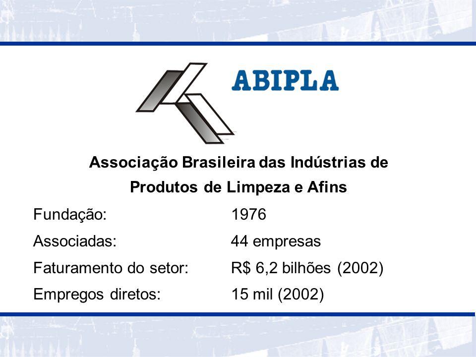Associação Brasileira das Indústrias de Produtos de Limpeza e Afins Fundação: 1976 Associadas: 44 empresas Faturamento do setor: R$ 6,2 bilhões (2002)