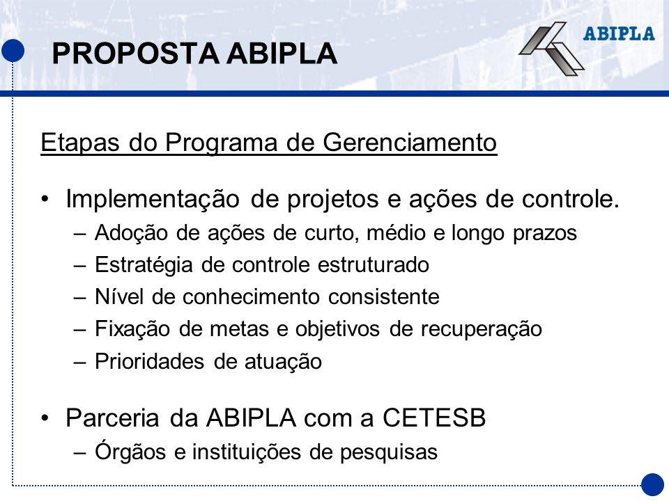 PROPOSTA ABIPLA Etapas do Programa de Gerenciamento Implementação de projetos e ações de controle. –Adoção de ações de curto, médio e longo prazos –Es