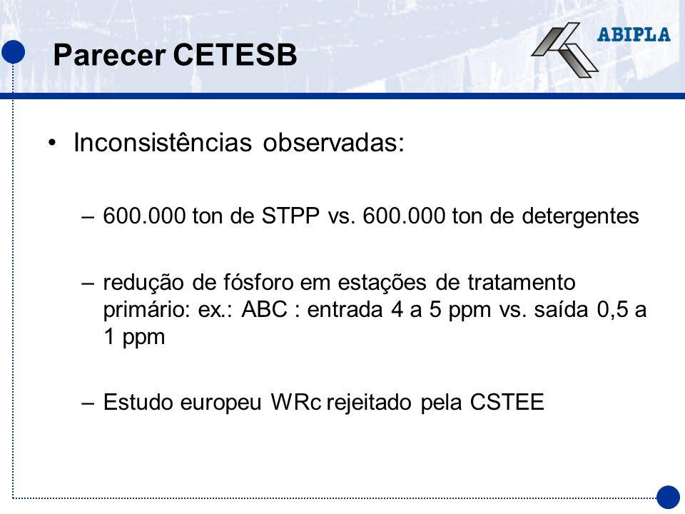 Parecer CETESB Inconsistências observadas: –600.000 ton de STPP vs. 600.000 ton de detergentes –redução de fósforo em estações de tratamento primário: