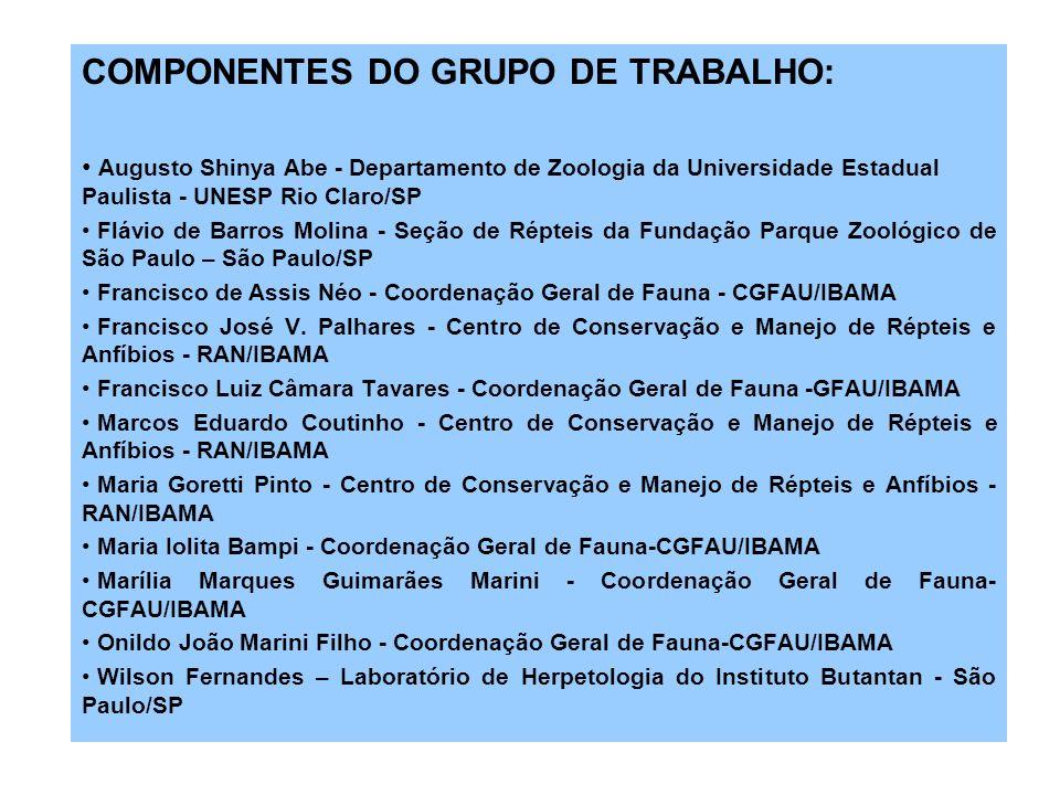 COMPONENTES DO GRUPO DE TRABALHO: Augusto Shinya Abe - Departamento de Zoologia da Universidade Estadual Paulista - UNESP Rio Claro/SP Flávio de Barro