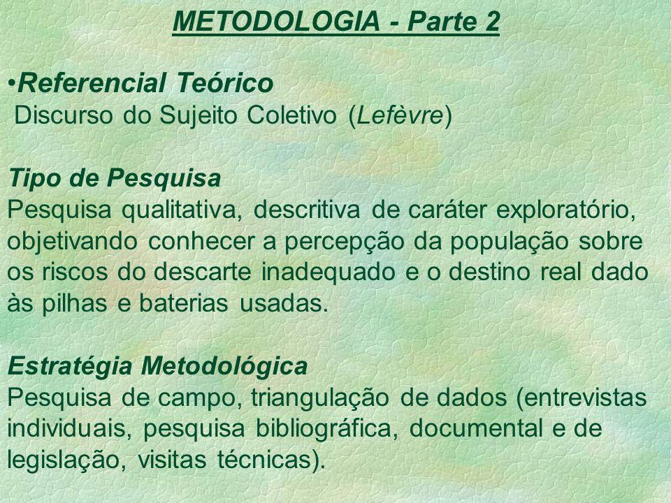 METODOLOGIA - Parte 2 Referencial Teórico Discurso do Sujeito Coletivo (Lefèvre) Tipo de Pesquisa Pesquisa qualitativa, descritiva de caráter exploratório, objetivando conhecer a percepção da população sobre os riscos do descarte inadequado e o destino real dado às pilhas e baterias usadas.