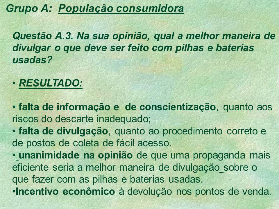 Grupo A: População consumidora Questão A.3.