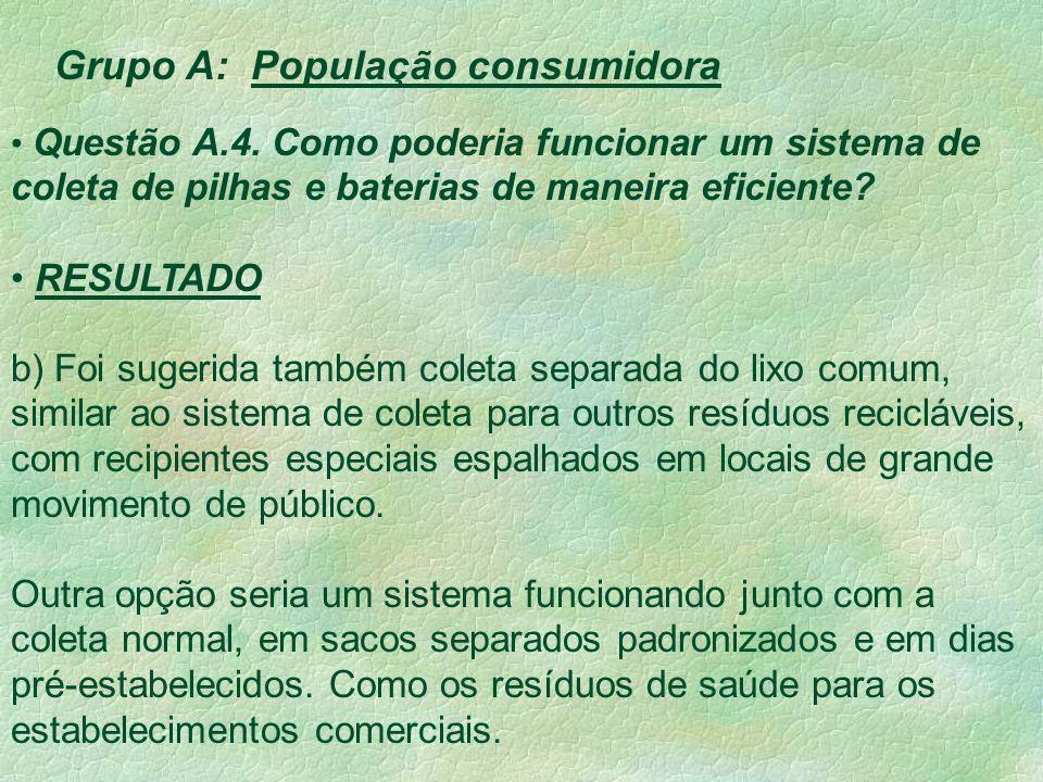 Grupo A: População consumidora Questão A.4.
