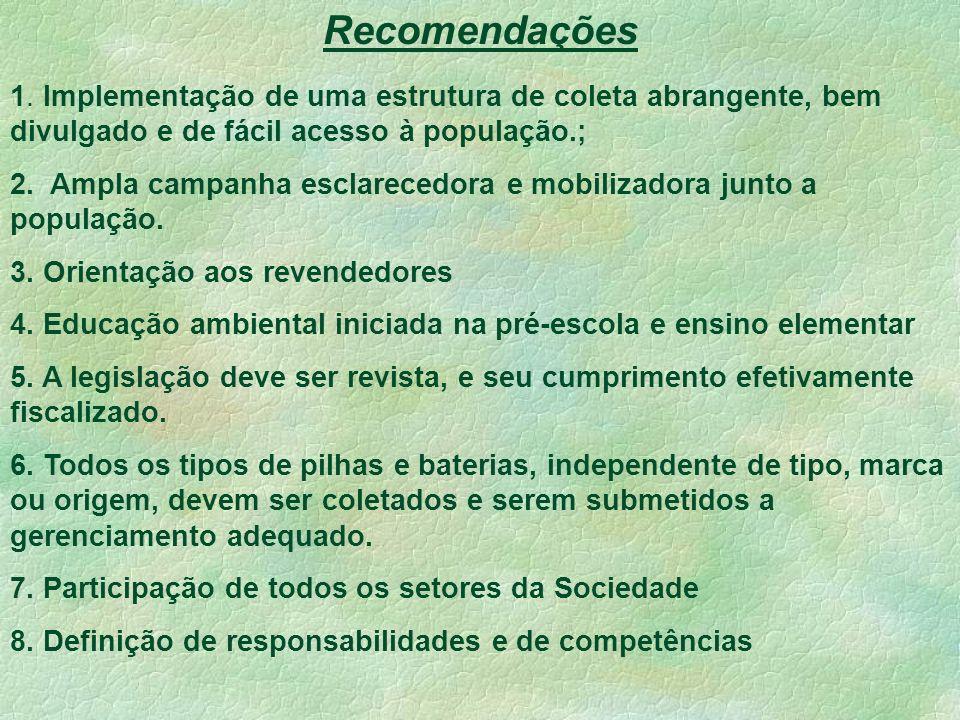 Recomendações 1.