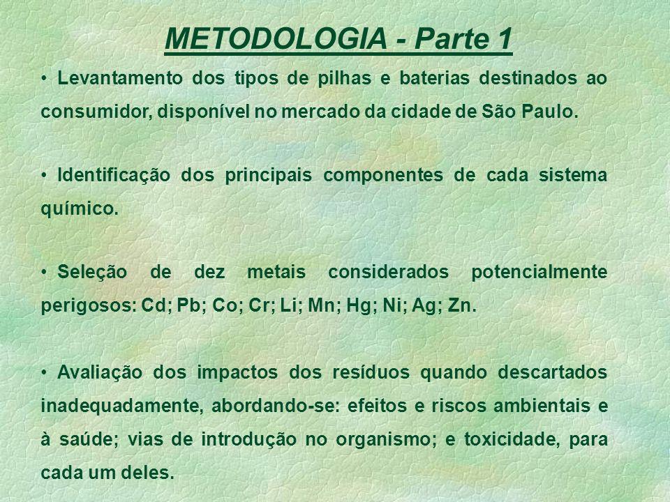 METODOLOGIA - Parte 1 Levantamento dos tipos de pilhas e baterias destinados ao consumidor, disponível no mercado da cidade de São Paulo.