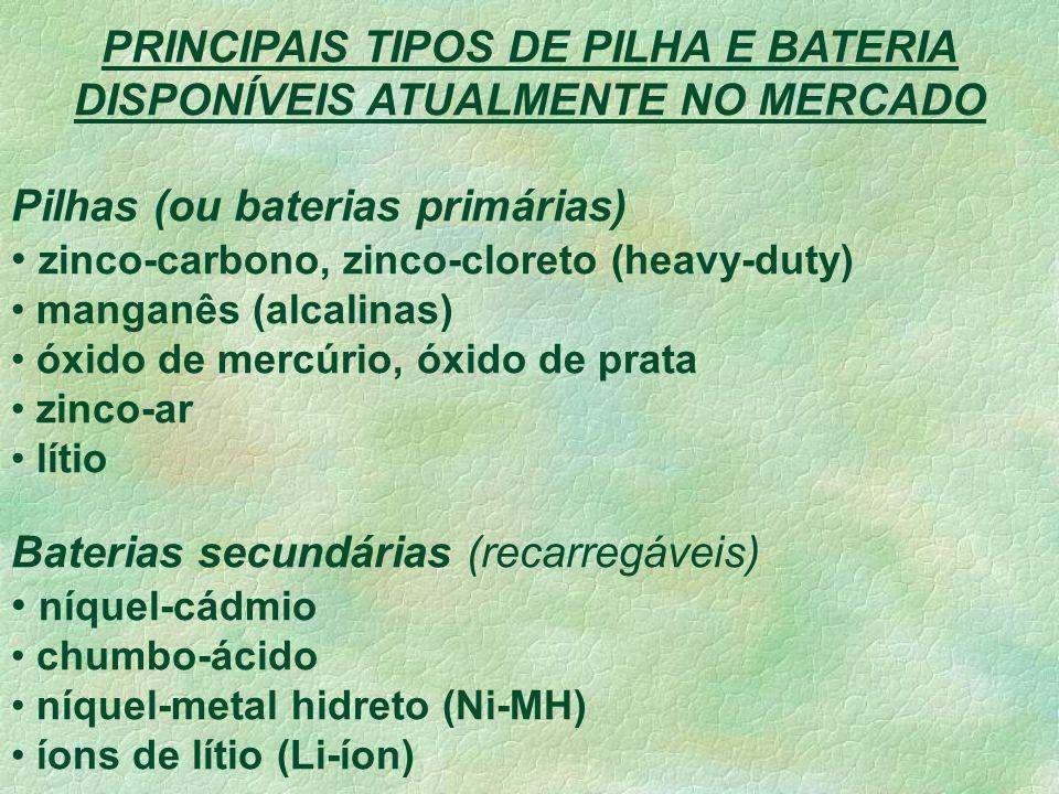 PRINCIPAIS TIPOS DE PILHA E BATERIA DISPONÍVEIS ATUALMENTE NO MERCADO Pilhas (ou baterias primárias) zinco-carbono, zinco-cloreto (heavy-duty) manganês (alcalinas) óxido de mercúrio, óxido de prata zinco-ar lítio Baterias secundárias (recarregáveis) níquel-cádmio chumbo-ácido níquel-metal hidreto (Ni-MH) íons de lítio (Li-íon)