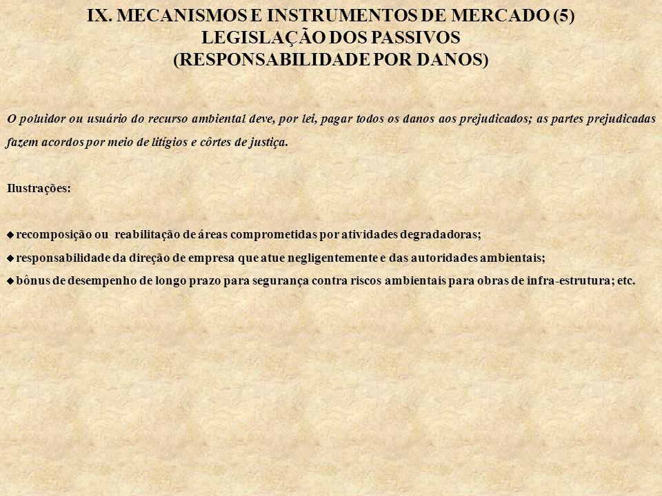 IX. MECANISMOS E INSTRUMENTOS DE MERCADO (5) LEGISLAÇÃO DOS PASSIVOS (RESPONSABILIDADE POR DANOS) O poluidor ou usuário do recurso ambiental deve, por