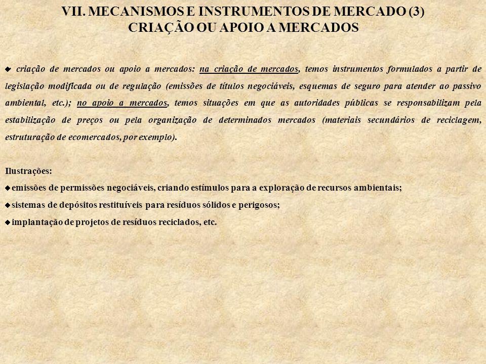 VII. MECANISMOS E INSTRUMENTOS DE MERCADO (3) CRIAÇÃO OU APOIO A MERCADOS · criação de mercados ou apoio a mercados: na criação de mercados, temos ins