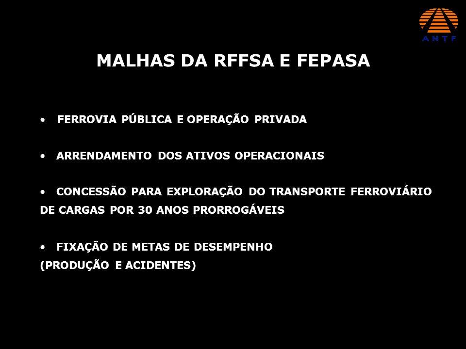 Cronograma de Privatização do Setor Ferroviário Ferrovia Novoeste 05/03/1996 FCA - Ferrovia Centro-Atlântica 14/06/1996 MRS Logística 20/09/1996 Ferrovia Teresa Cristina 22/11/1996 FSA – Ferrovia Sul-Atlântico (ALL–Delara) 13/12/1996 CVRD – Cia Vale do Rio Doce 27/06/1997 CFN – Cia Ferroviária do Nordeste 18/07/1997 Ferroban 10/11/1998
