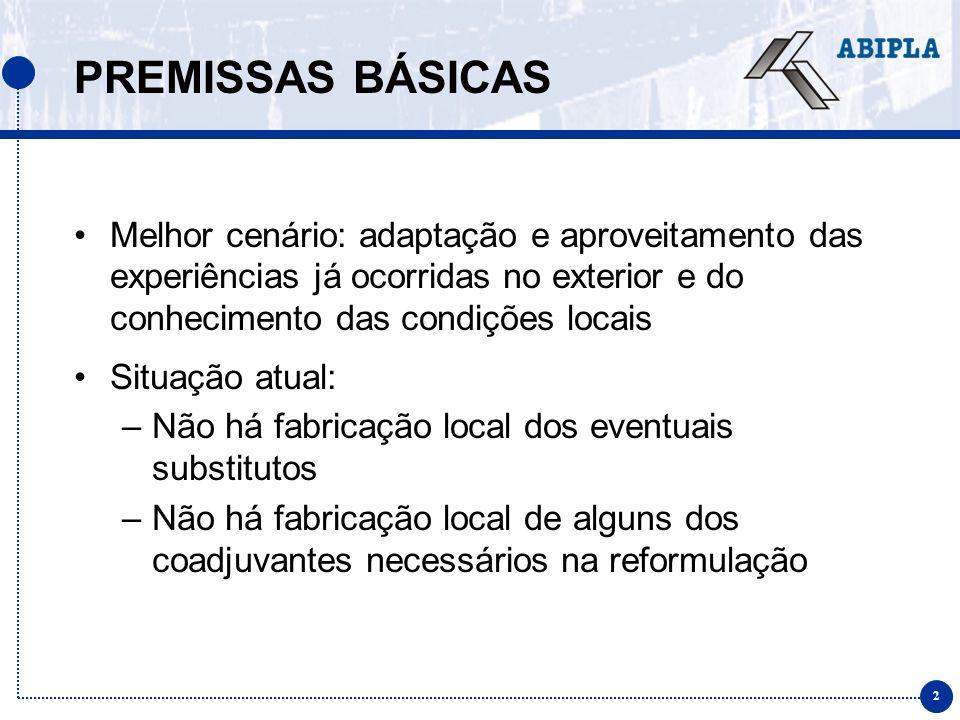 3 PREMISSAS BÁSICAS Os detergentes necessitam de um builder para ter uma performance adequada às condições ambientais, sócio- econômicas e de hábitos de lavagem brasileiros.