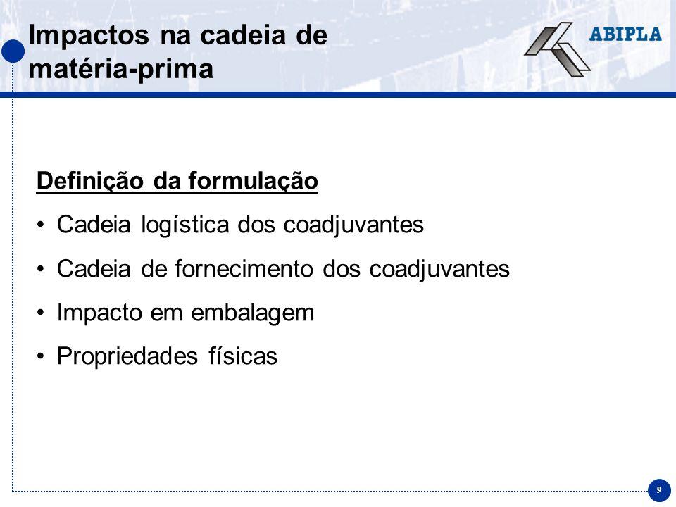 9 Impactos na cadeia de matéria-prima Definição da formulação Cadeia logística dos coadjuvantes Cadeia de fornecimento dos coadjuvantes Impacto em embalagem Propriedades físicas