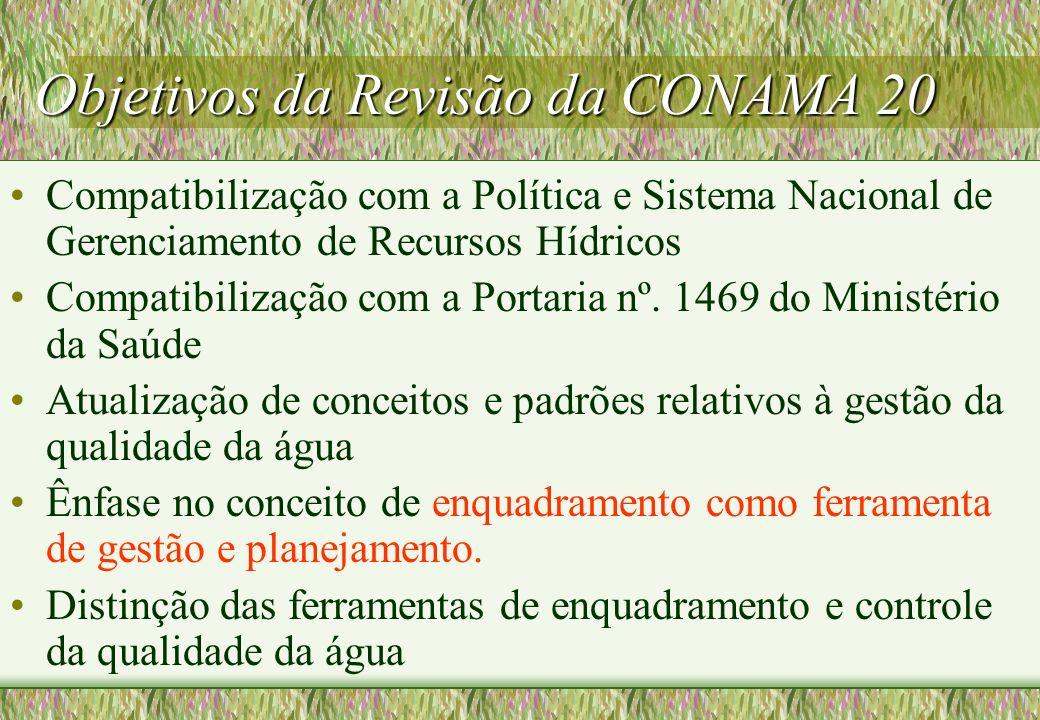 Objetivos da Revisão da CONAMA 20 Compatibilização com a Política e Sistema Nacional de Gerenciamento de Recursos Hídricos Compatibilização com a Port