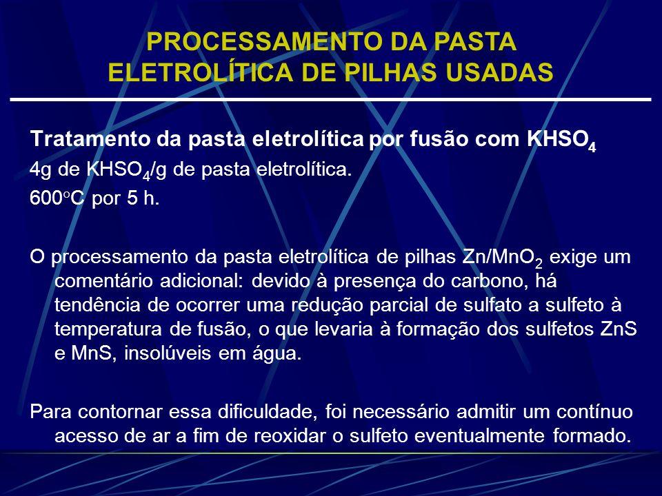 Tratamento da pasta eletrolítica por fusão com KHSO 4 4g de KHSO 4 /g de pasta eletrolítica. 600°C por 5 h. O processamento da pasta eletrolítica de p
