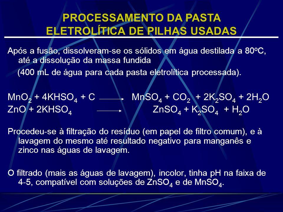 Após a fusão, dissolveram-se os sólidos em água destilada a 80 o C, até a dissolução da massa fundida (400 mL de água para cada pasta eletrolítica pro
