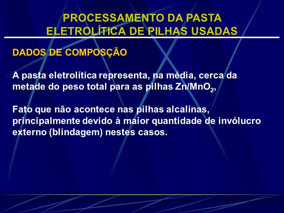 DADOS DE COMPOSÇÃO A pasta eletrolítica representa, na média, cerca da metade do peso total para as pilhas Zn/MnO 2, Fato que não acontece nas pilhas