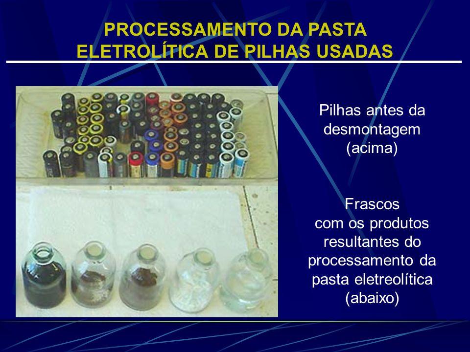 PROCESSAMENTO DA PASTA ELETROLÍTICA DE PILHAS USADAS Pilhas antes da desmontagem (acima) Frascos com os produtos resultantes do processamento da pasta
