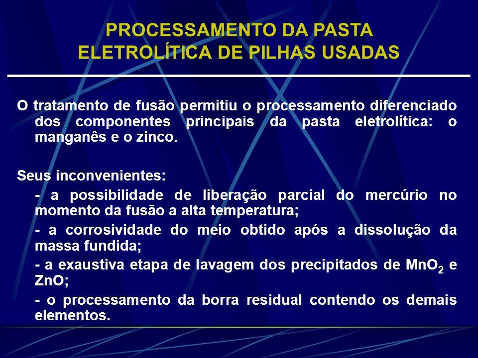 O tratamento de fusão permitiu o processamento diferenciado dos componentes principais da pasta eletrolítica: o manganês e o zinco. Seus inconveniente