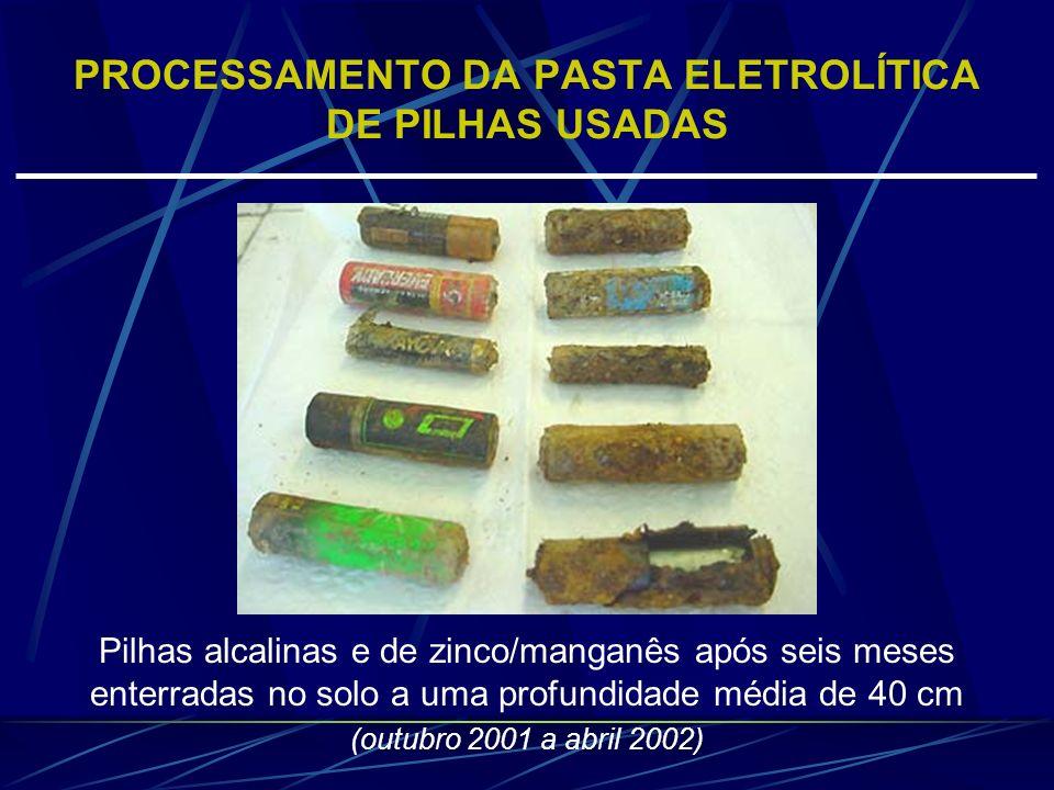 Não existem baterias ou pilhas seguras para o meio ambiente.