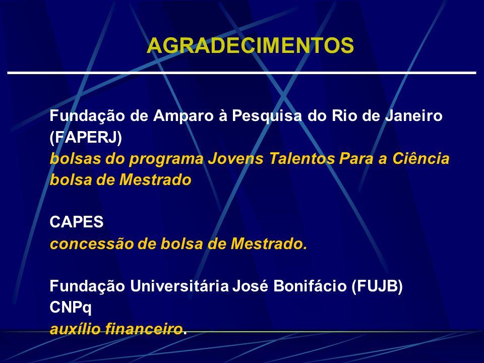 AGRADECIMENTOS Fundação de Amparo à Pesquisa do Rio de Janeiro (FAPERJ) bolsas do programa Jovens Talentos Para a Ciência bolsa de Mestrado CAPES conc